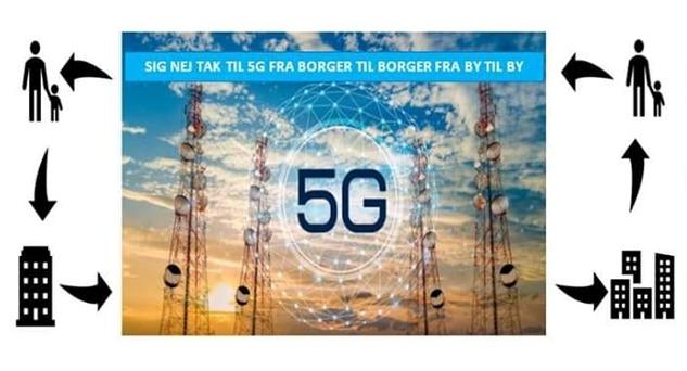 Nej til 5G
